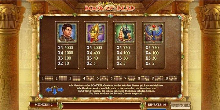 Book of Dead Slot Gewinntabelle 1