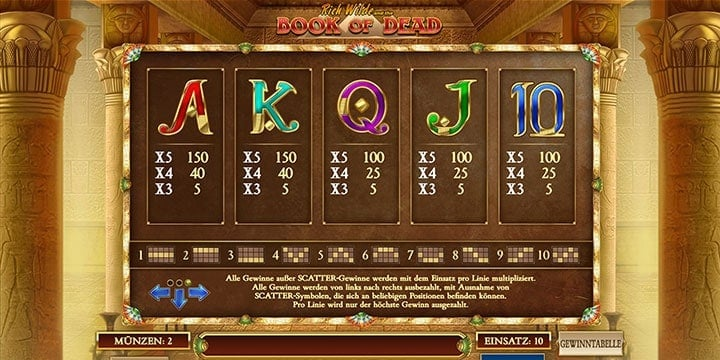 Book of Dead Slot Gewinntabelle 2