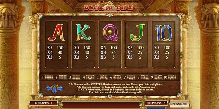 online casinos mit book of dead