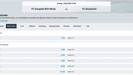 Sportwetten Strategie: Over/Under Sportwetten
