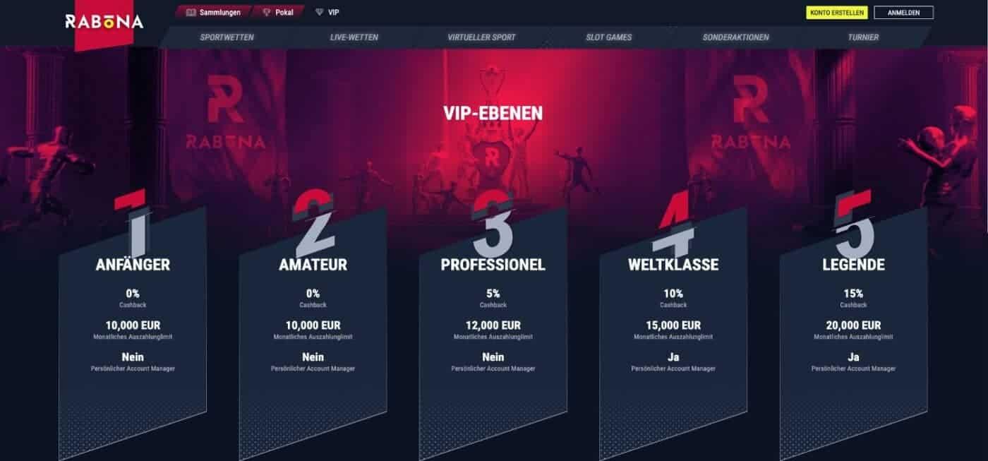 Rabona Casino VIP